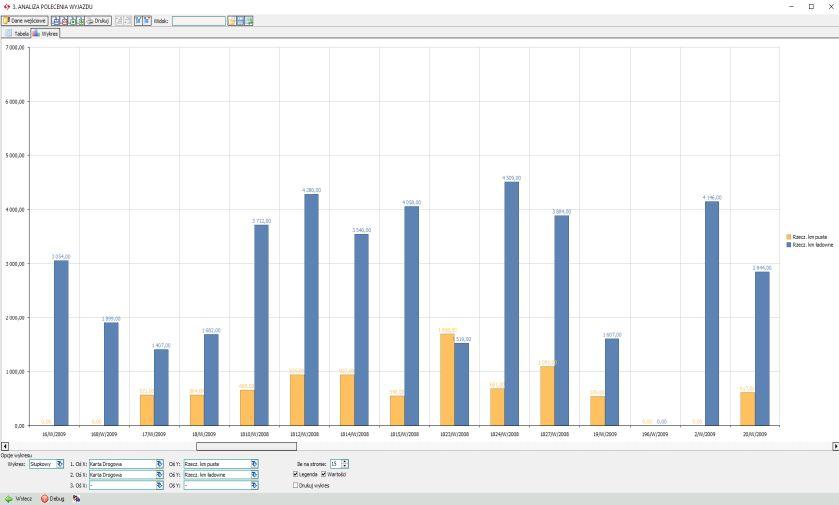 Raport_analizy_analiza_km_PW